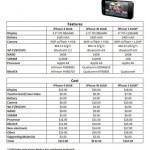El coste real del iPhone 5