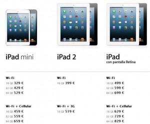 Precios finales iPad Mini