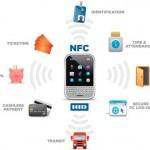 Tecnlología NFC de Luckyarn