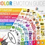 Los colores de las marcas, psicología del color (I)