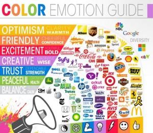 Los clientes perciben la marca especialmente según su color