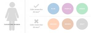 Estos son los colores predilectos de las mujeres