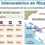 China construirá el Canal Interoceánico de Nicaragua