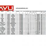 Catálogo de móviles (octubre 2013)