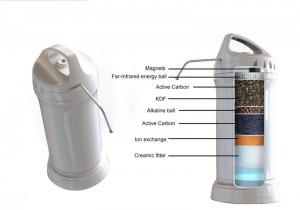 Luckyarn te ayuda a importar de China equipos de osmosis inversa y filtrado de agua.