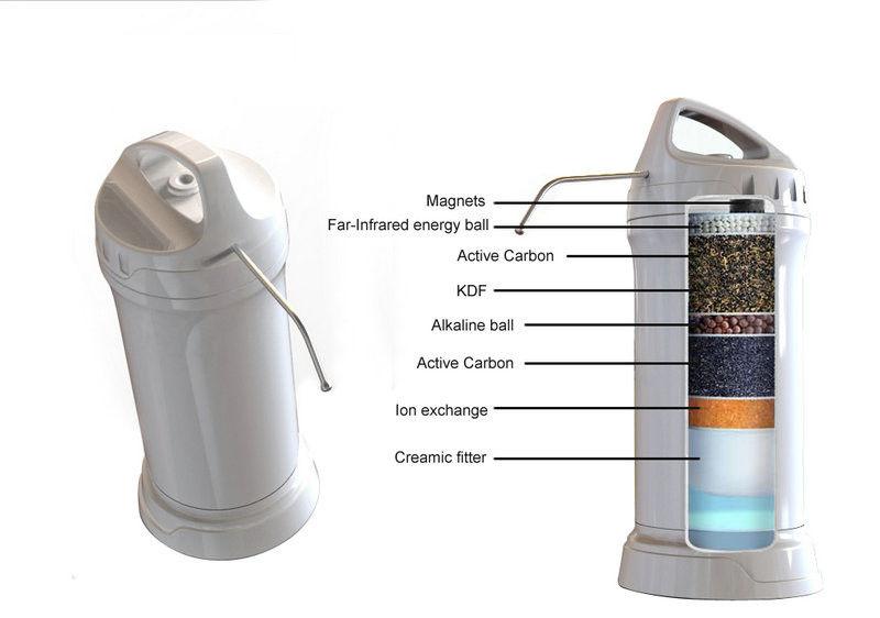 Importar de china osmosis inversa filtros y purificadores for Purificadores de agua domesticos